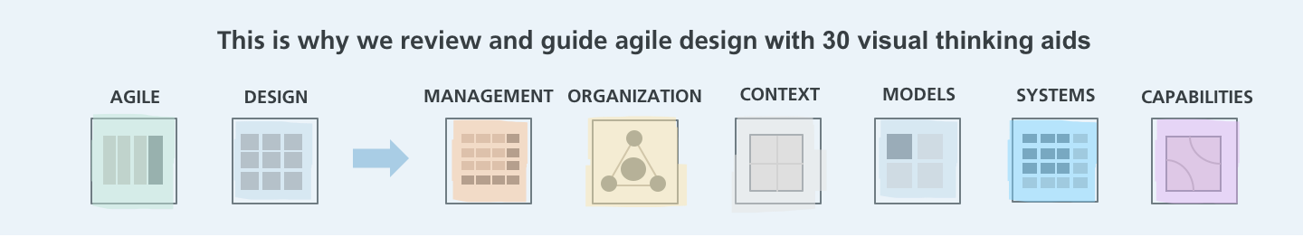 AGILITYINSIGHTS.NET Agile Management and Organisation